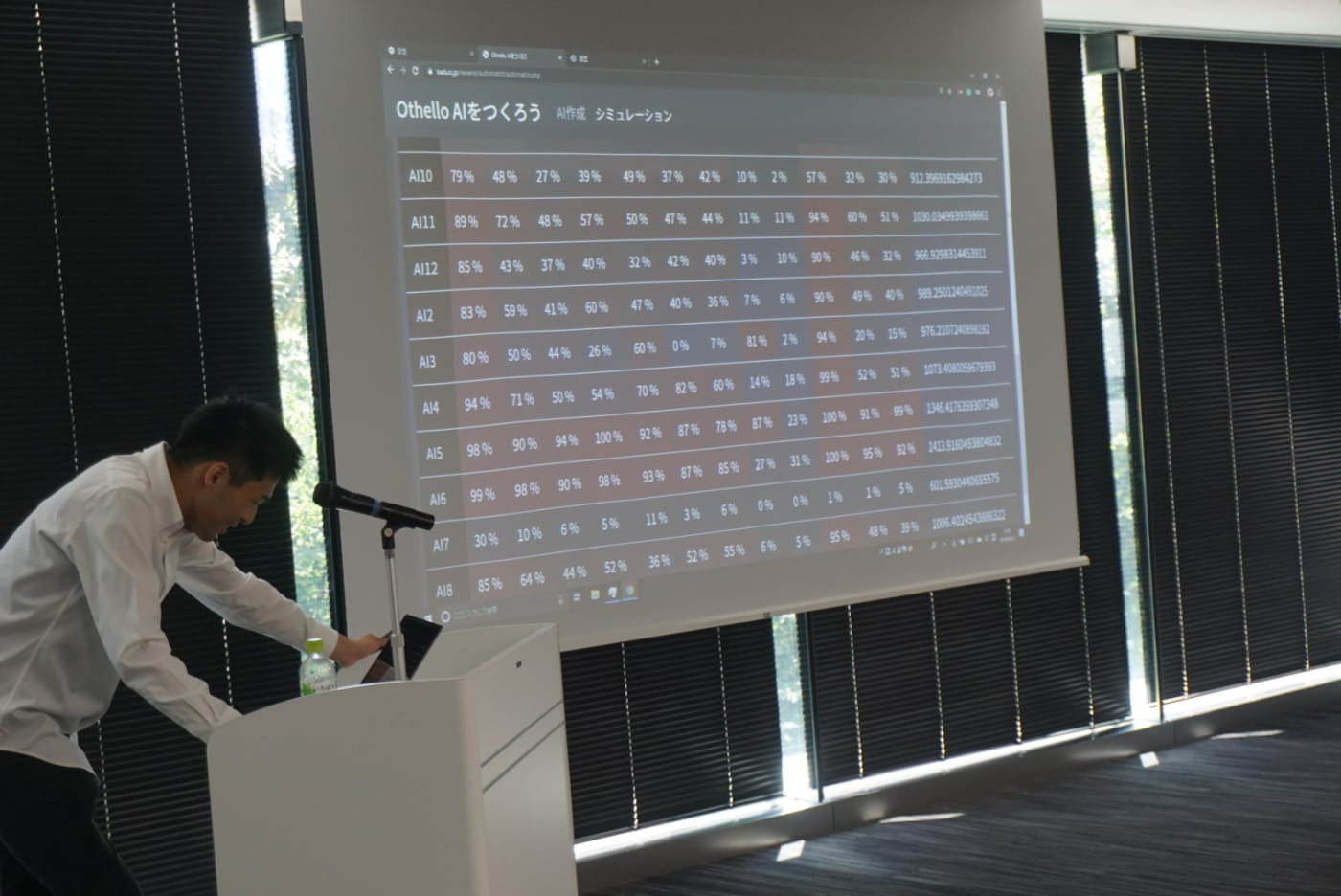 オセロ×AIワークショップ結果発表の写真