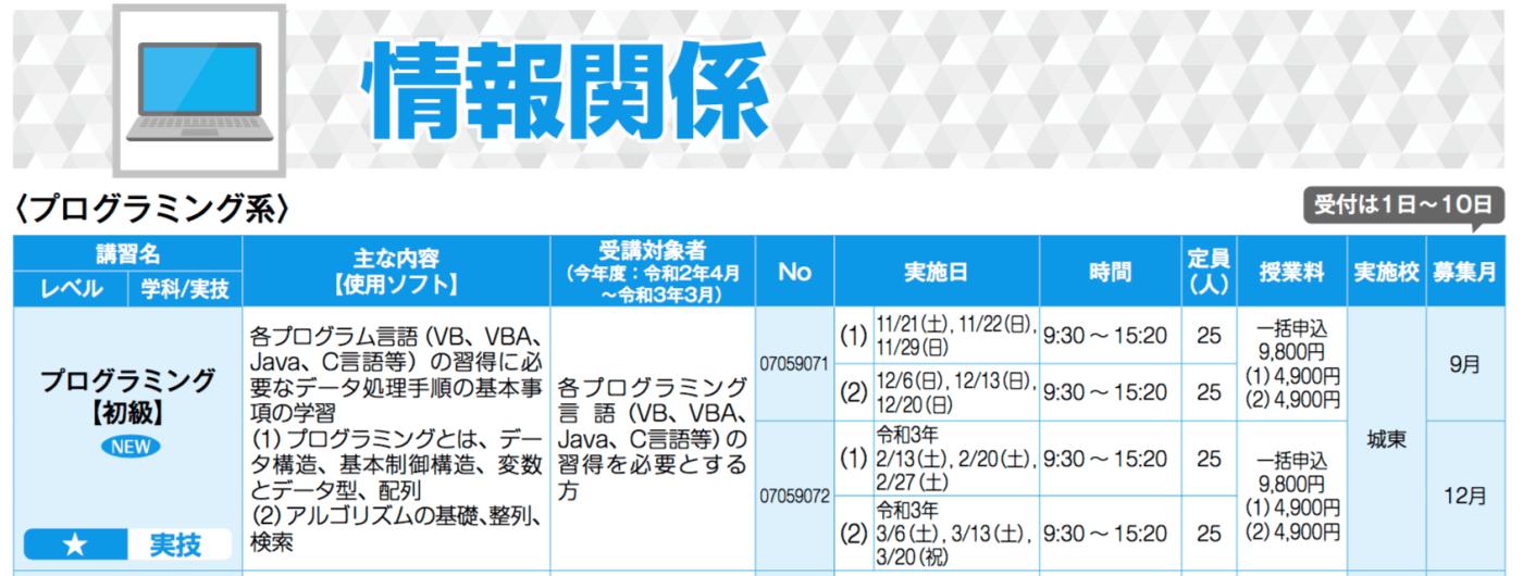東京能力開発センター プログラミング