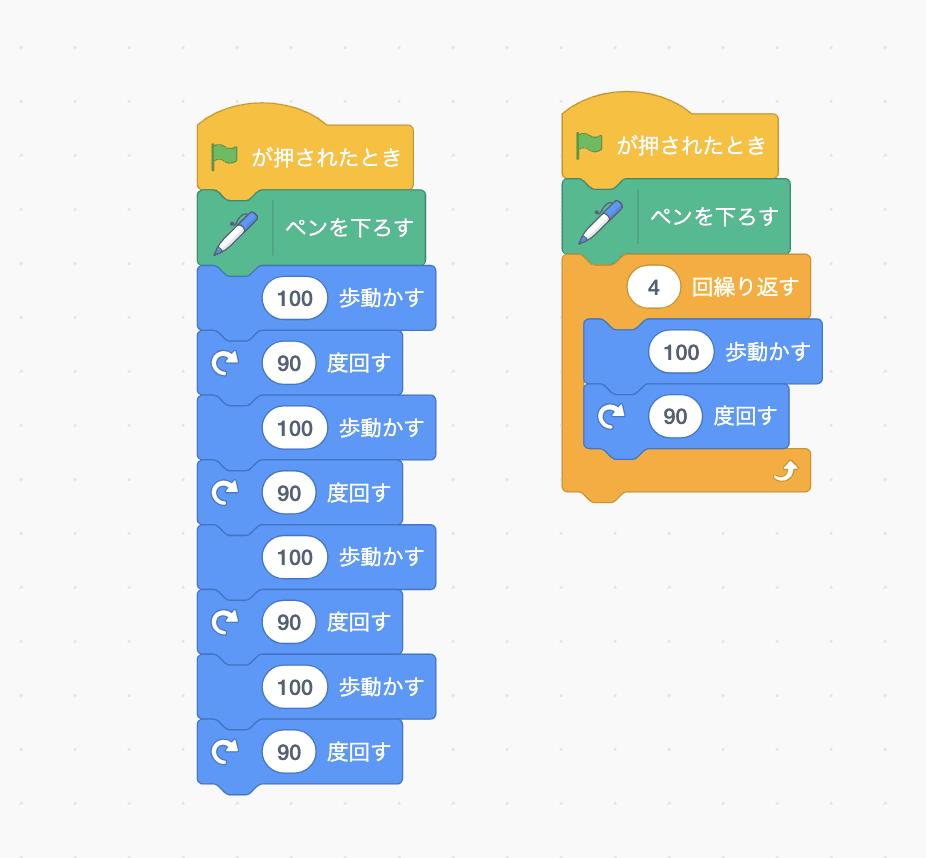 言語 種類 プログラム