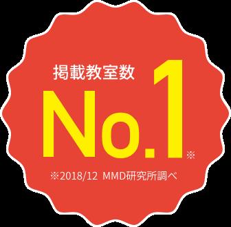 プログラミング教室掲載数No.1